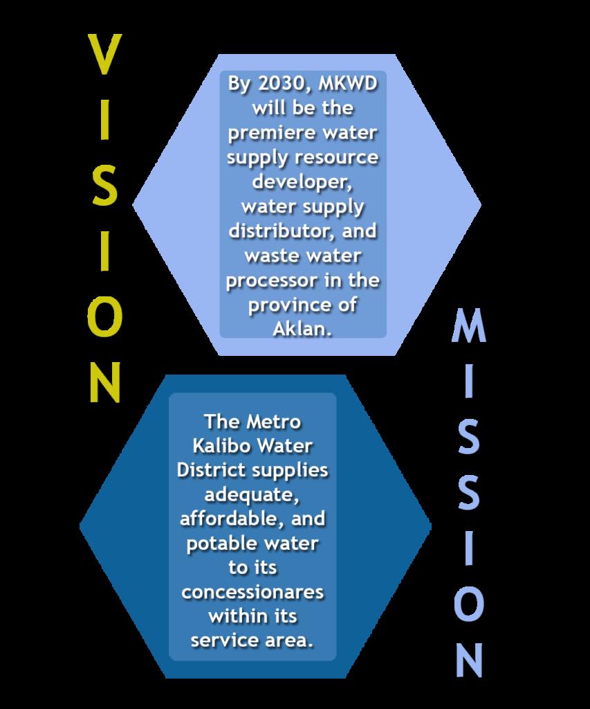 Vision &Mmission